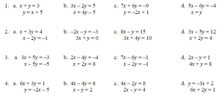 Solving Systems of Linear Equations by Graphing – Solving Systems of Equations Worksheet